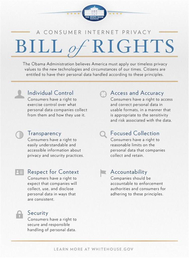 a description of the lack of effective enforcement of the bill of rights in the last 130 years United states bill of rights the essay particularly focused on the lack of a bill of rights in the might endanger the benefits of an united and effective.